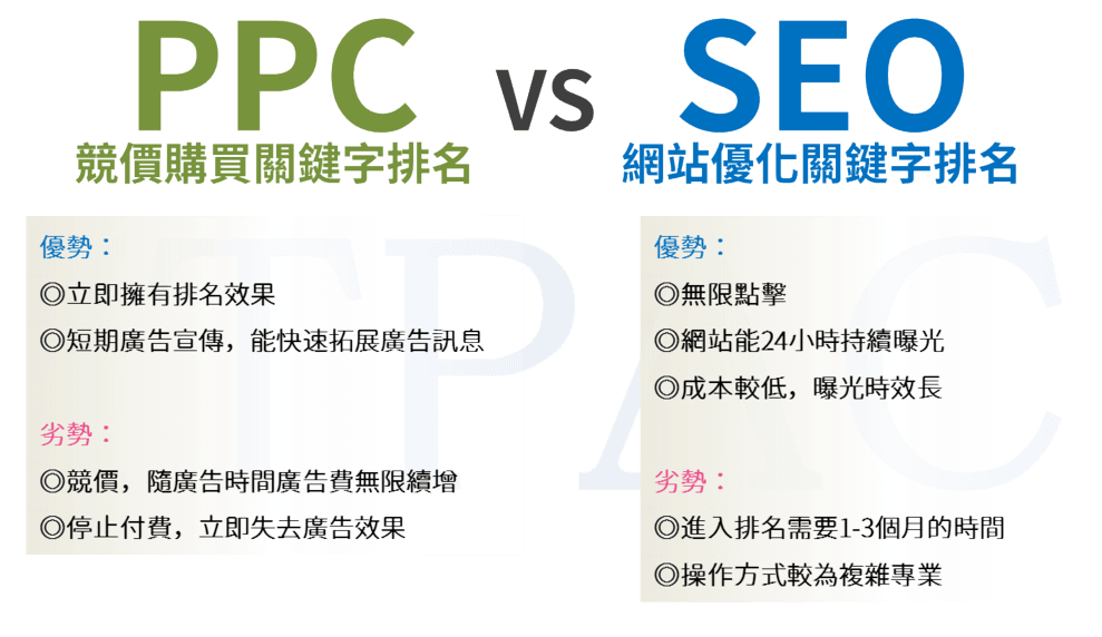 PPCVSSEO.png